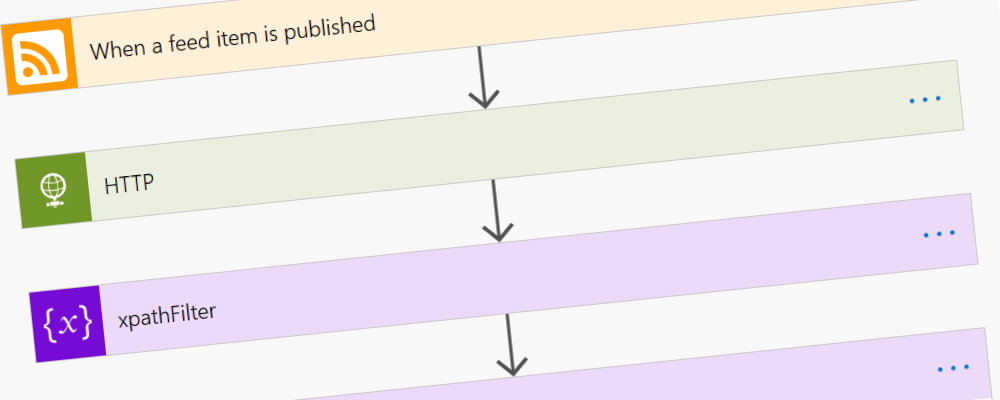 Confusing RSS connector in Flow header image